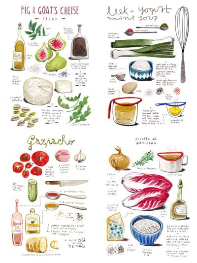 recipees